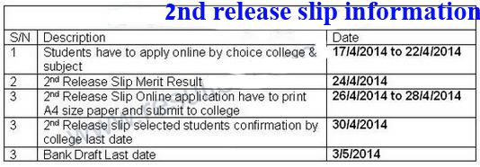 Today NU 2nd release slip result 2013-14 published