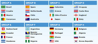 FIFA World Cup 2014 Point Tables And Match Fixtures