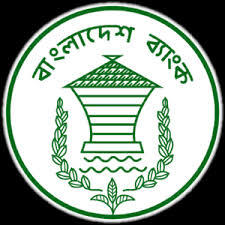 Assistant Director Written & MCQ Result of Bangladesh Bank 2014