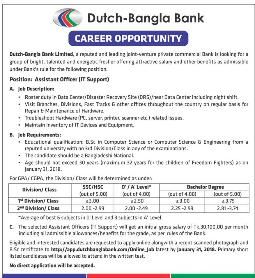 Dutch Bangla Bank Job Circular 2018