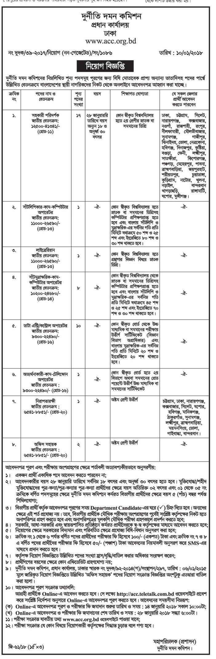 DUDOK 8 Post Job Circular 2018 | www.acc.teletalk.com.bd