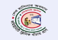 Community Based health Care Job Circular 2018