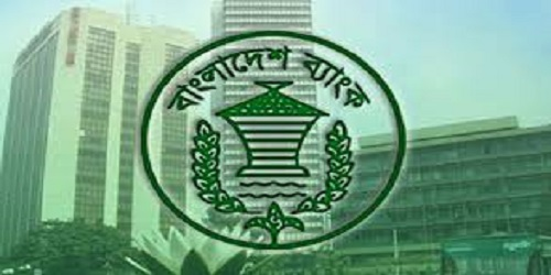 Govt Bank Job Circular 2018 Under Bangladesh Bank