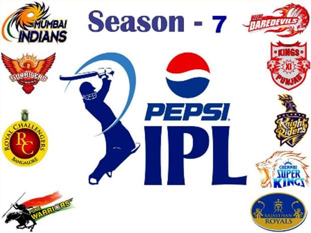 IPL (Indian Premier League) Match Fixtures/Schedule 2014
